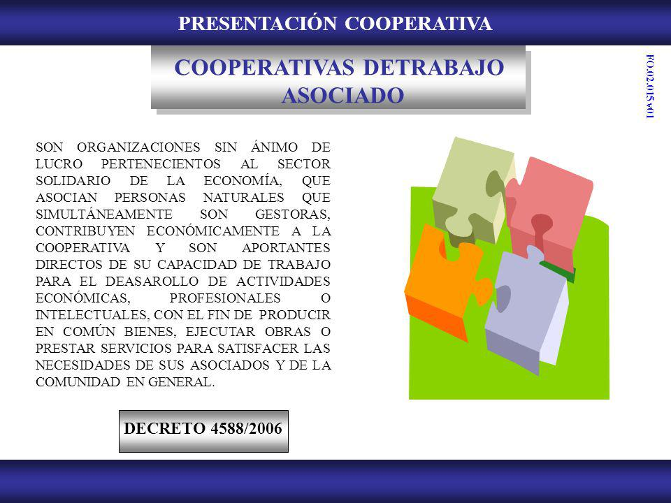 PRESENTACIÓN COOPERATIVA MISIÓN GENERAR Y MANTENER PUESTOS DE LABOR CON LA PARTICIPACIÓN LIBRE Y VOLUNTARIA DE LOS ASOCIADOS EN LA PRESTACIÓN DE SERVICIOS A TERCEROS, MEJORANDO SU CALIDAD DE VIDA Y LA DE SU GRUPO FAMILIAR, FUNDAMENTADOS EN LOS PRINCIPIOS Y VALORES COOPERATIVOS.