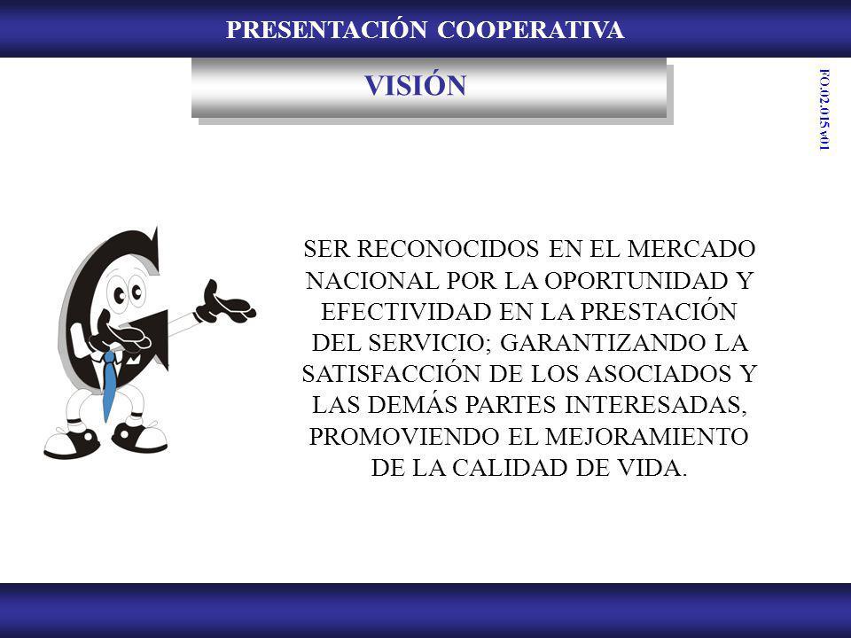 PRESENTACIÓN COOPERATIVA LA JUSTICIA Y EL RESPETO CALIDAD LA COOPERACIÓN Y EL TRABAJO EN EQUIPO LA RESPONSABILIDAD Y COMPROMISO LA HONESTIDAD Y TRANSPARENCIA VALORES INSTITUCIONALES EL SERVICIO FO.02.015 v01