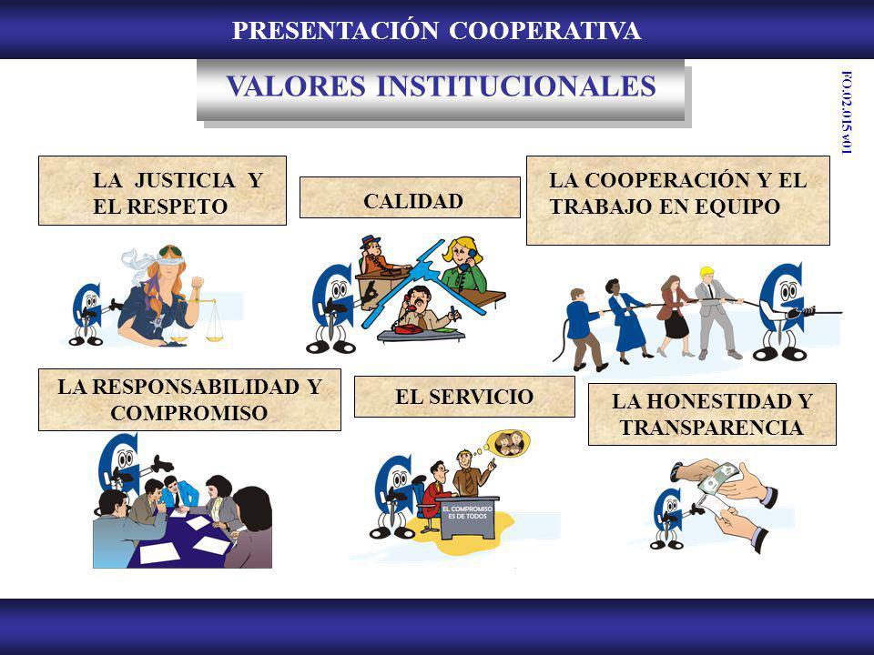 PRESENTACIÓN COOPERATIVA LA JUSTICIA Y EL RESPETO CALIDAD LA COOPERACIÓN Y EL TRABAJO EN EQUIPO LA RESPONSABILIDAD Y COMPROMISO LA HONESTIDAD Y TRANSP