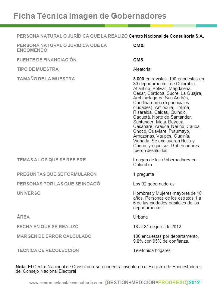Ficha Técnica Imagen de Gobernadores PERSONA NATURAL O JURÍDICA QUE LA REALIZÓ Centro Nacional de Consultoría S.A.