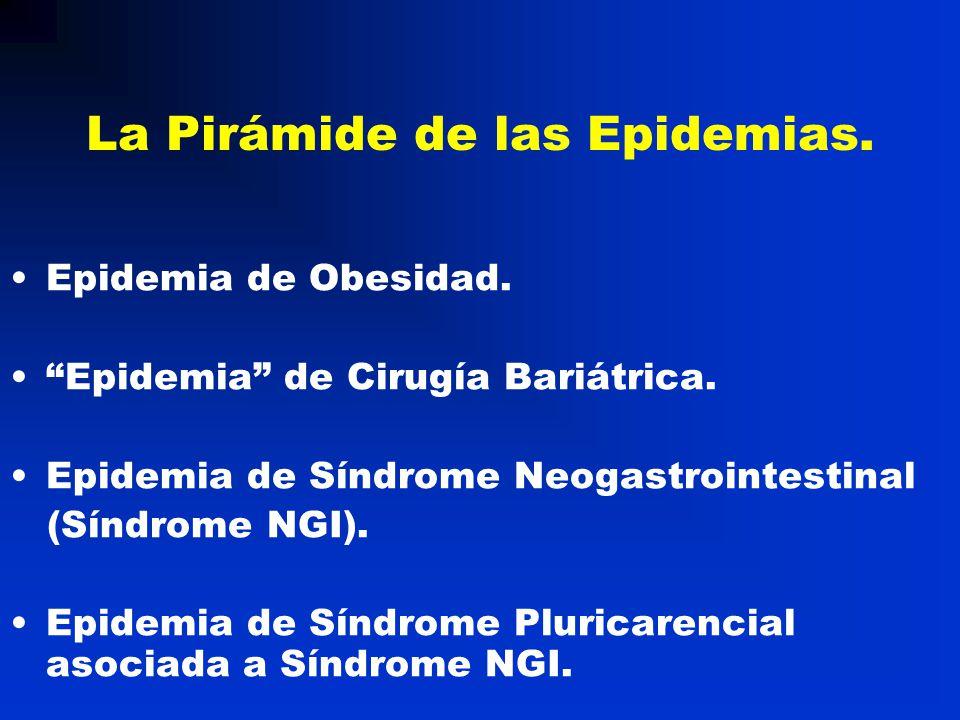 La Pirámide de las Epidemias. Epidemia de Obesidad. Epidemia de Cirugía Bariátrica. Epidemia de Síndrome Neogastrointestinal (Síndrome NGI). Epidemia