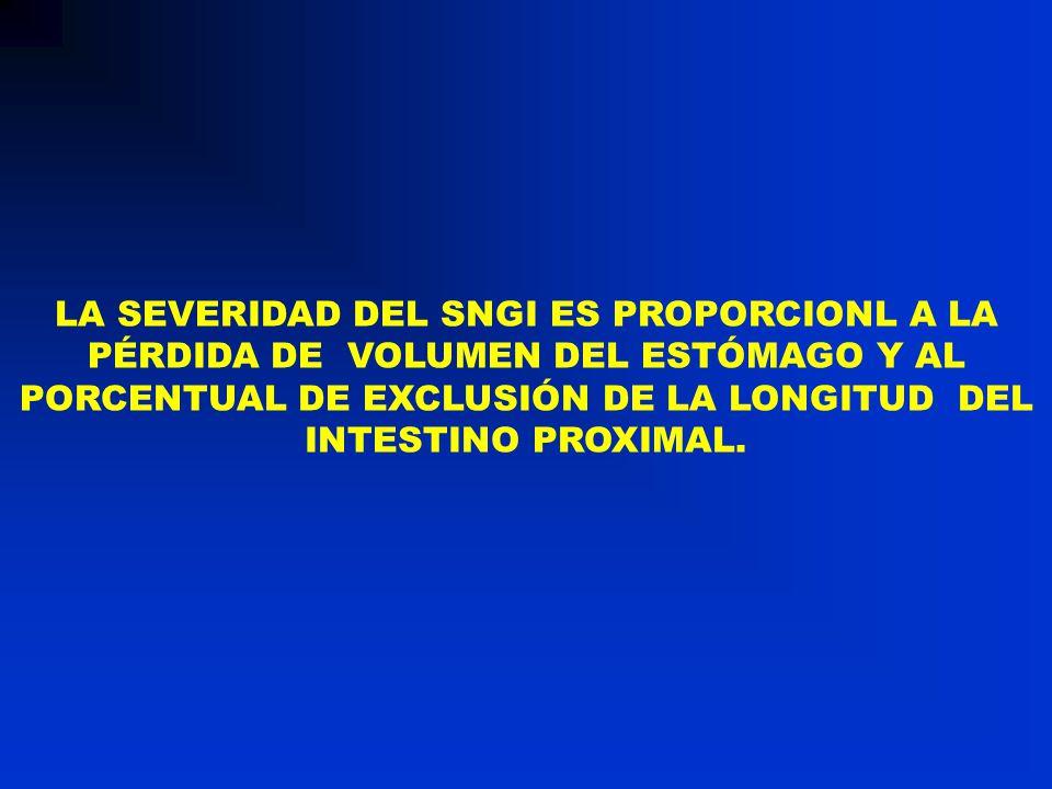 LA SEVERIDAD DEL SNGI ES PROPORCIONL A LA PÉRDIDA DE VOLUMEN DEL ESTÓMAGO Y AL PORCENTUAL DE EXCLUSIÓN DE LA LONGITUD DEL INTESTINO PROXIMAL.