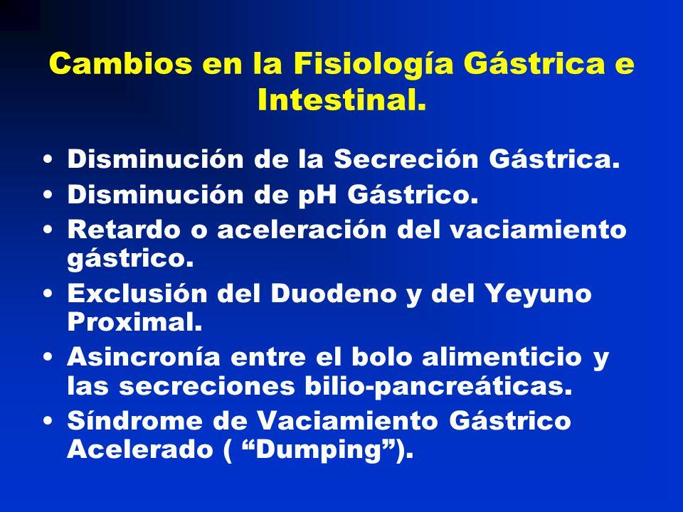 Cambios en la Fisiología Gástrica e Intestinal. Disminución de la Secreción Gástrica. Disminución de pH Gástrico. Retardo o aceleración del vaciamient