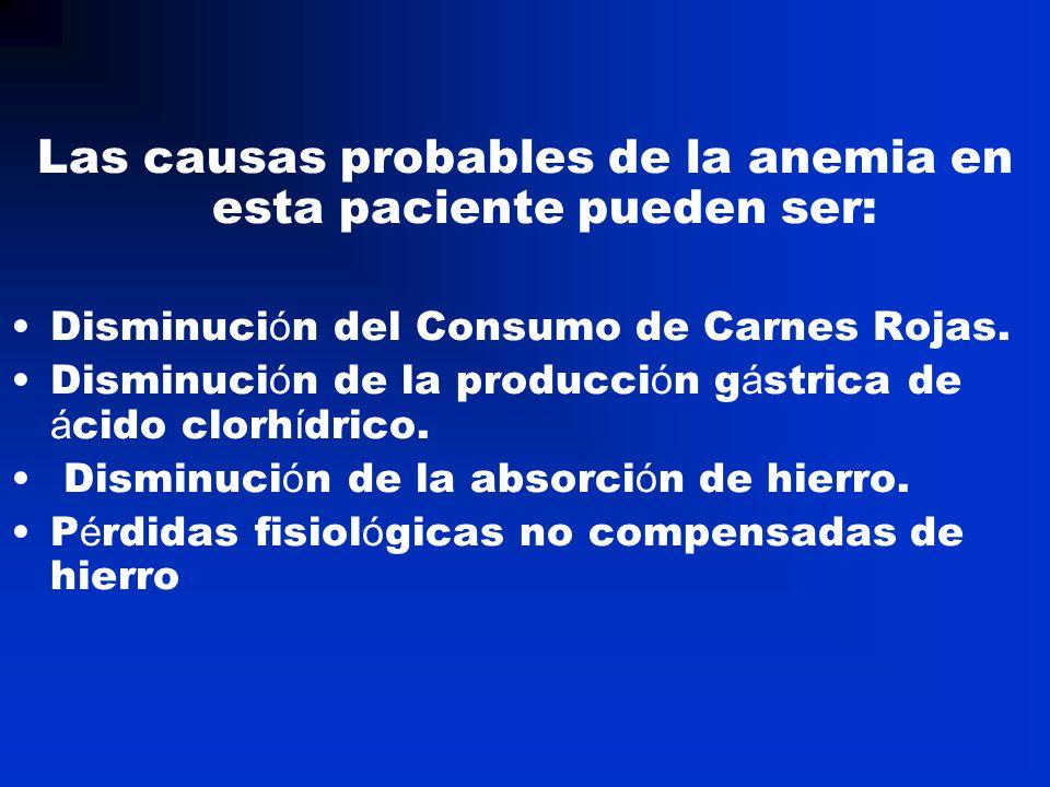 Las causas probables de la anemia en esta paciente pueden ser: Disminuci ó n del Consumo de Carnes Rojas. Disminuci ó n de la producci ó n g á strica