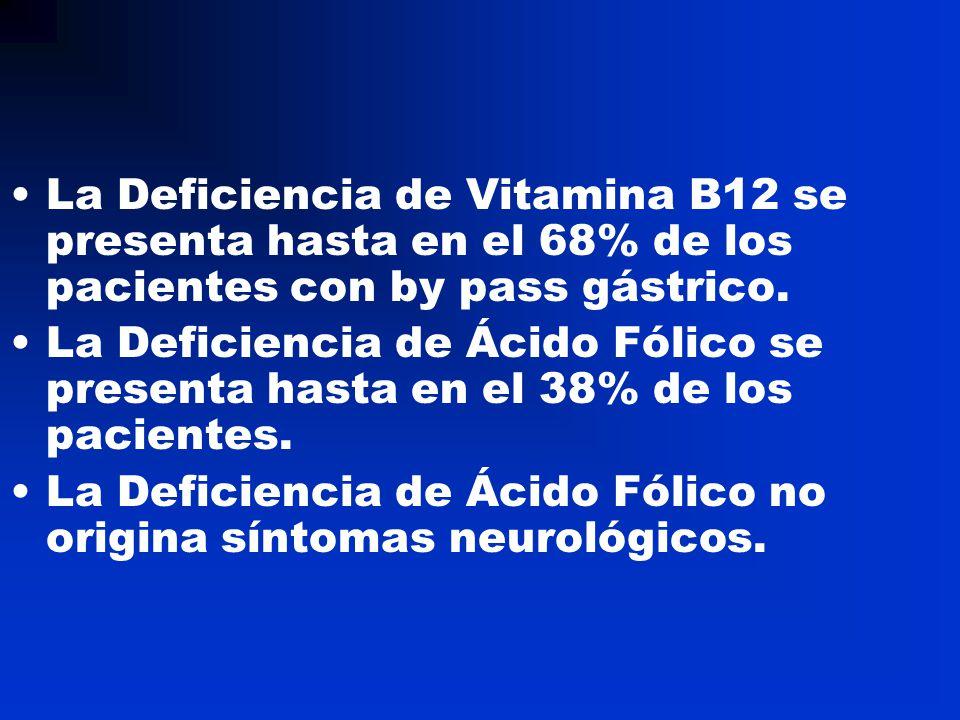 La Deficiencia de Vitamina B12 se presenta hasta en el 68% de los pacientes con by pass gástrico. La Deficiencia de Ácido Fólico se presenta hasta en