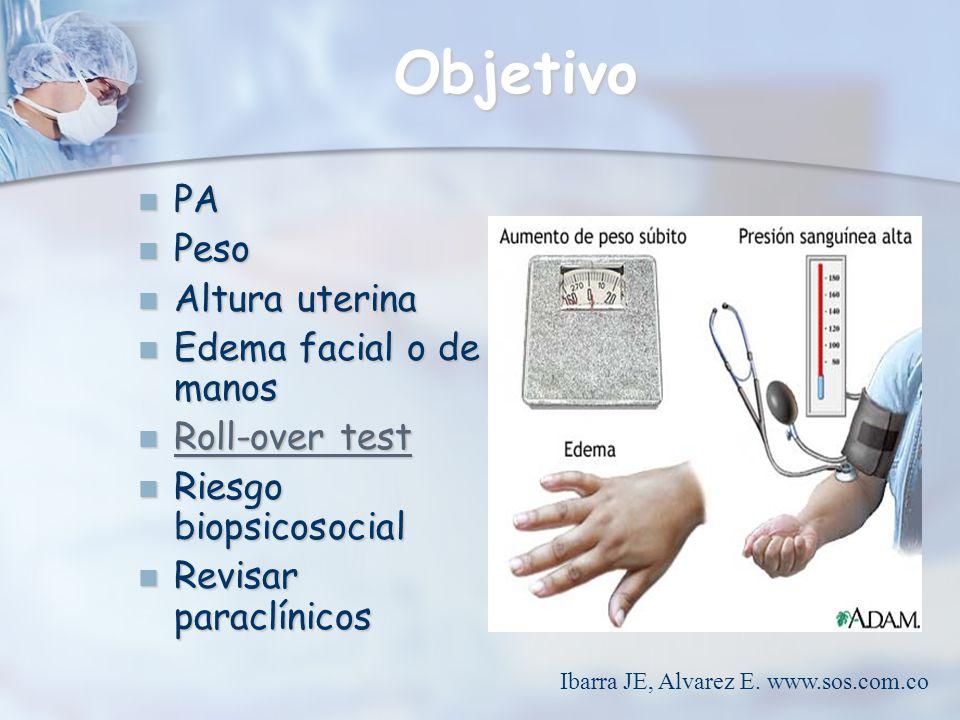 Objetivo PA PA Peso Peso Altura uterina Altura uterina Edema facial o de manos Edema facial o de manos Roll-over test Roll-over test Roll-over test Ro