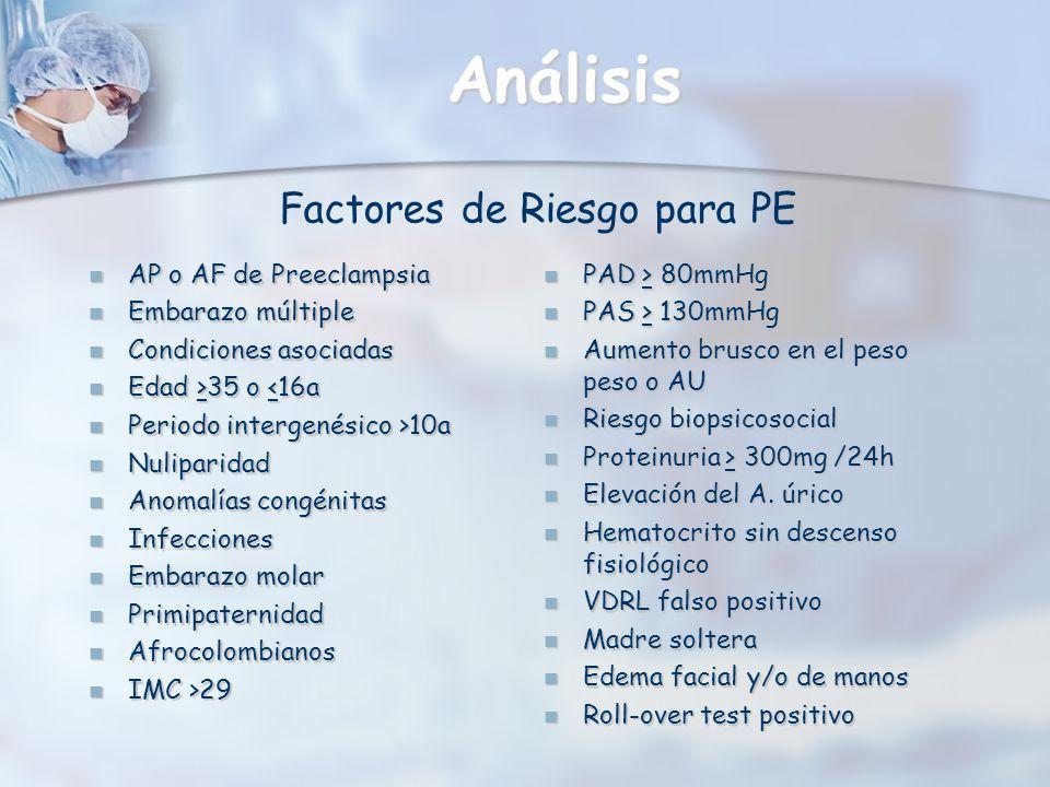 Análisis AP o AF de Preeclampsia AP o AF de Preeclampsia Embarazo múltiple Embarazo múltiple Condiciones asociadas Condiciones asociadas Edad >35 o 35