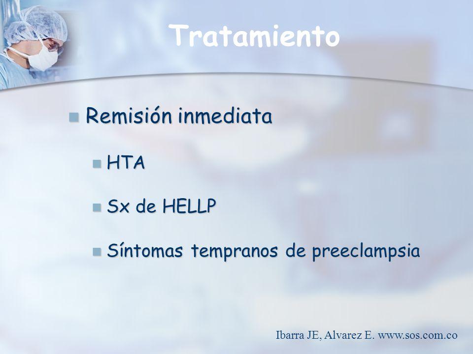 Tratamiento Remisión ambulatoria Remisión ambulatoria HTA HTA Sin indicaciones para remisión inmediata Sin indicaciones para remisión inmediata PE en embarazo previo PE en embarazo previo Condiciones asociadas Condiciones asociadas 2 o más FR para PE 2 o más FR para PE Ibarra JE, Alvarez E.