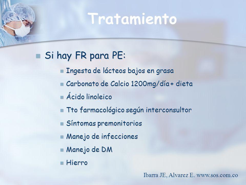Tratamiento Si hay FR para PE: Si hay FR para PE: Ingesta de lácteos bajos en grasa Ingesta de lácteos bajos en grasa Carbonato de Calcio 1200mg/día +