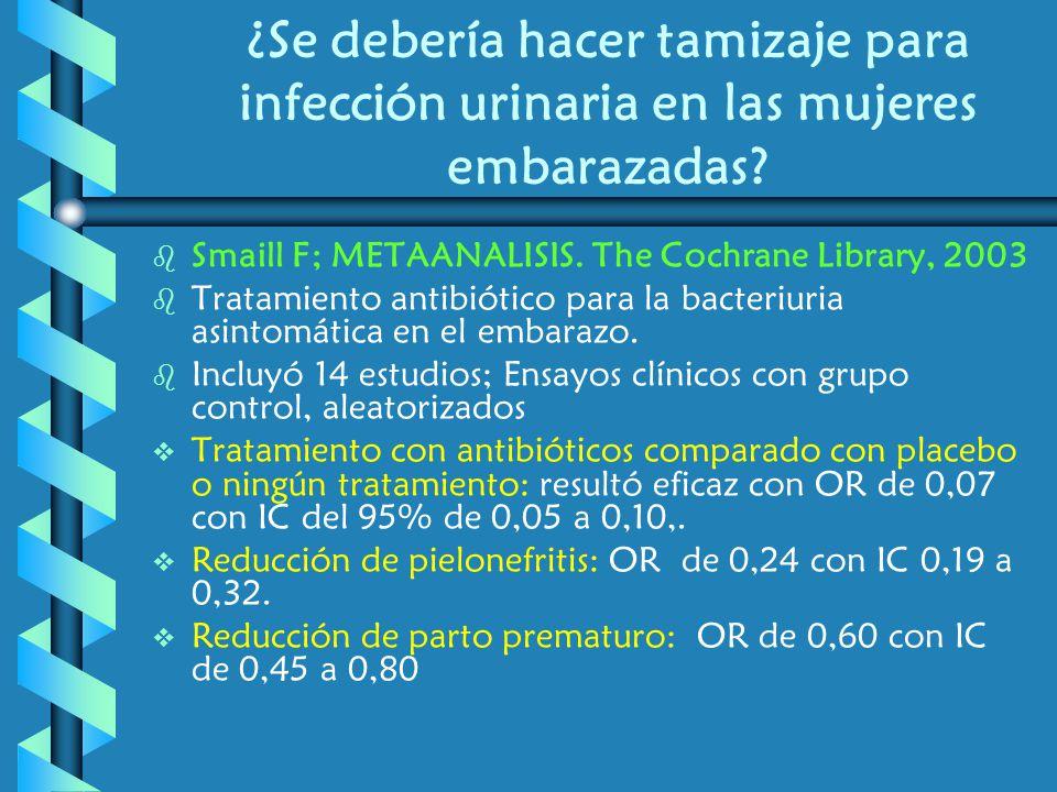 EMBARAZADA CON SINTOMAS URINARIOS b NEGATIVO b Leucocitos : menos de 5 por campo Y b Bacterias: menos de + menos de +Y b Nitritos : (-) Y b Esterasas: (-) b SOSPECHOSO b Leucocitos : 6 ó más por campo o b Bacterias: + + ó más o b Nitritos : (+) o b Esterasas: (+) ORDENAR UROANALISIS
