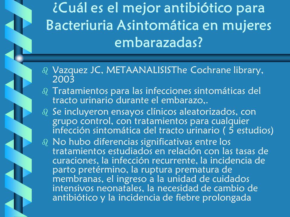 CONCLUSION Y RECOMENDACIONES b b El metanálisis incluyó estudios con Penicilinas (como la Ampicilina), Cefalosporinas, Aminoglucósidos, Antimetabolitos (Trimetroprim, Sulfametoxazol) y otros como Nitrofurantoína, b b Sin diferencias estadísticamente significativas b b Sin embargo teniendo en cuenta que la variación en la susceptibilidad y resistencia de las bacterias a diferentes antibióticos se relaciona con el área geográfica, se propone realizar vigilancia de resistencia bacteriana en cada institución y mientras se obtienen estos datos tratar con Amoxicilina o Nitrofurantoína.