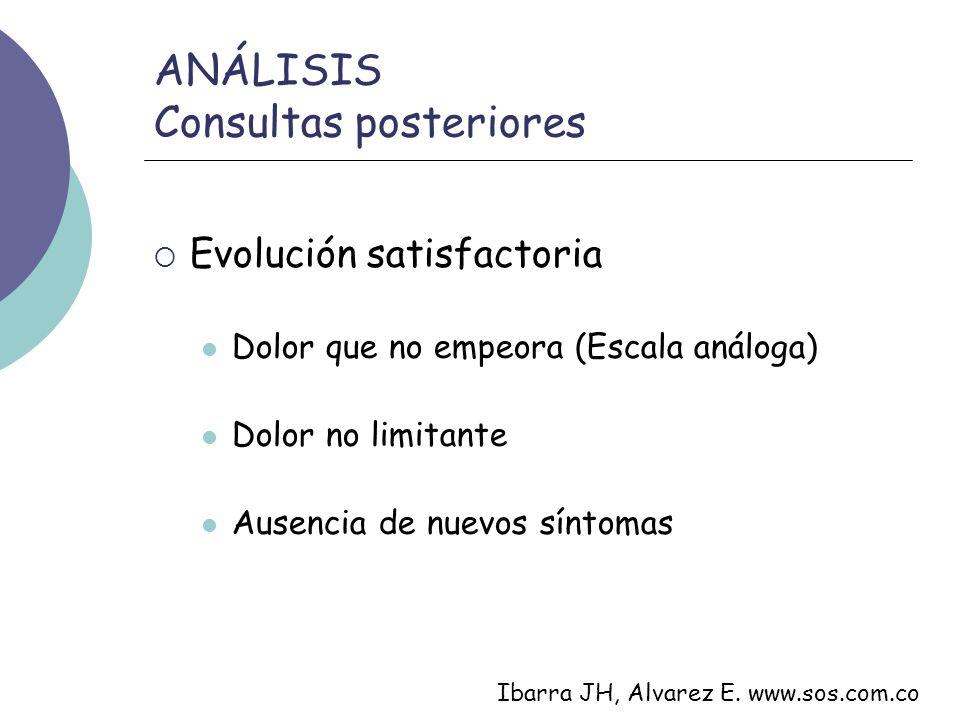 ANÁLISIS Consultas posteriores Evolución satisfactoria Dolor que no empeora (Escala análoga) Dolor no limitante Ausencia de nuevos síntomas Ibarra JH, Alvarez E.