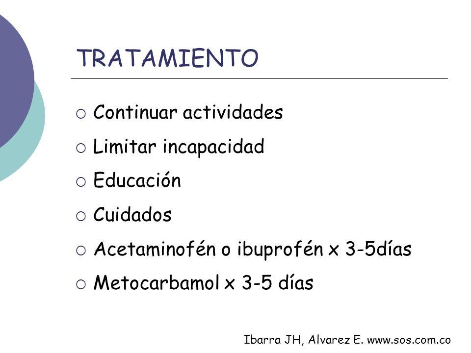 TRATAMIENTO Continuar actividades Limitar incapacidad Educación Cuidados Acetaminofén o ibuprofén x 3-5días Metocarbamol x 3-5 días Ibarra JH, Alvarez E.