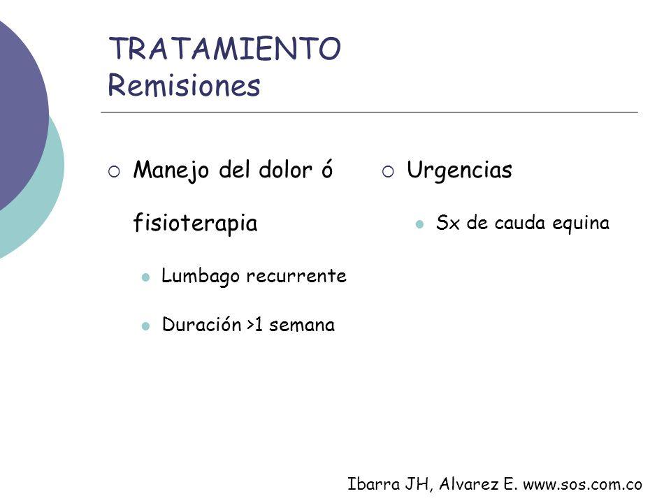 TRATAMIENTO Remisiones Manejo del dolor ó fisioterapia Lumbago recurrente Duración >1 semana Urgencias Sx de cauda equina Ibarra JH, Alvarez E.