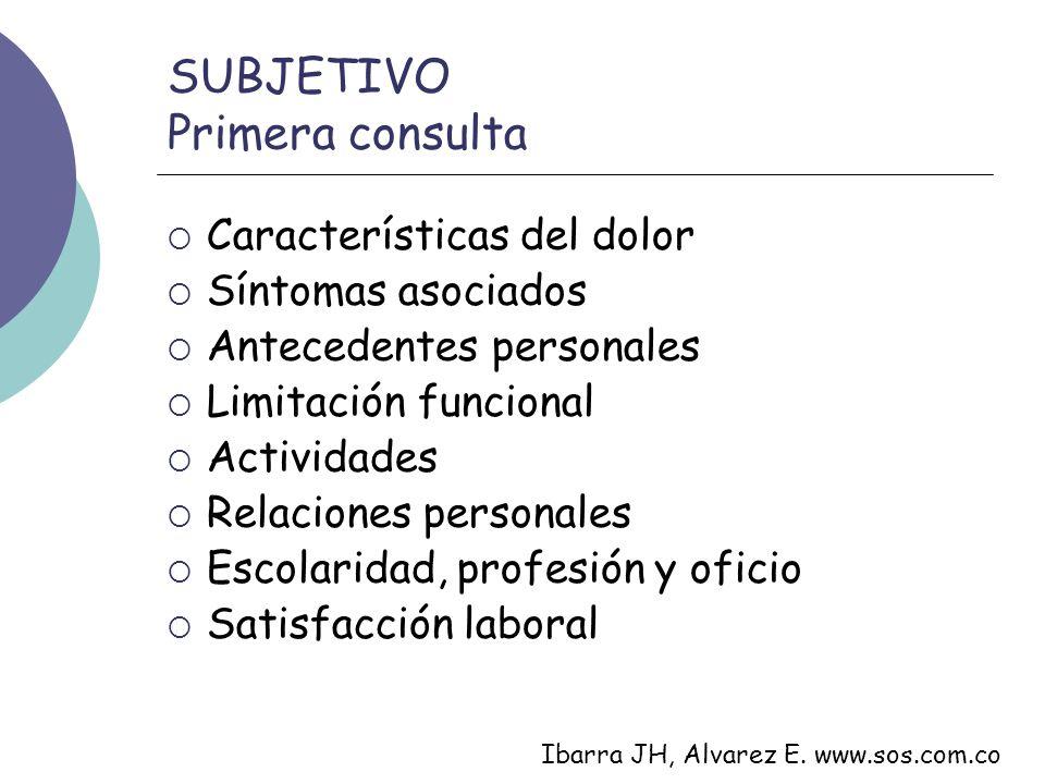 SUBJETIVO Primera consulta Características del dolor Síntomas asociados Antecedentes personales Limitación funcional Actividades Relaciones personales