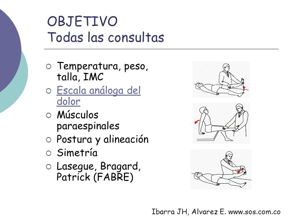 OBJETIVO Todas las consultas Temperatura, peso, talla, IMC Escala análoga del dolor Escala análoga del dolor Músculos paraespinales Postura y alineaci