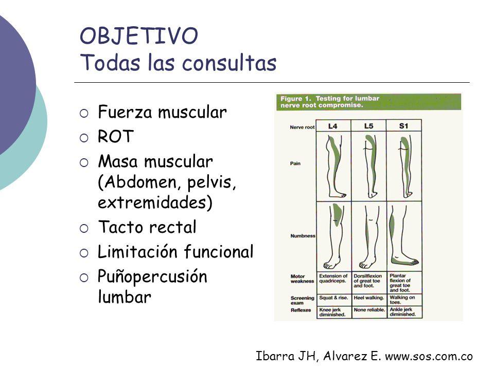 OBJETIVO Todas las consultas Fuerza muscular ROT Masa muscular (Abdomen, pelvis, extremidades) Tacto rectal Limitación funcional Puñopercusión lumbar