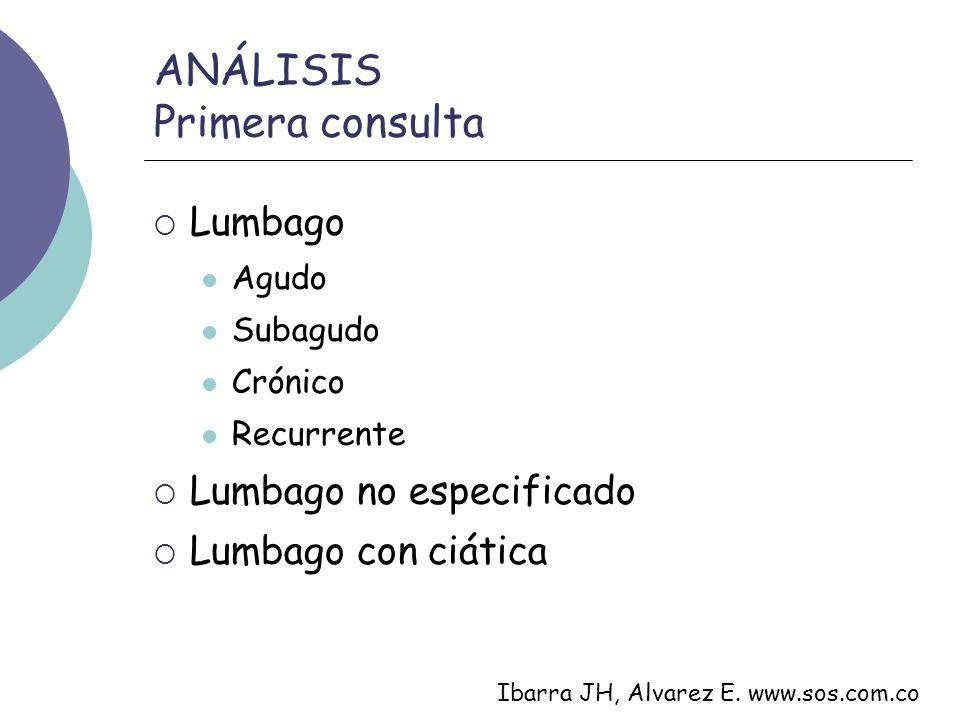 ANÁLISIS Primera consulta Lumbago Agudo Subagudo Crónico Recurrente Lumbago no especificado Lumbago con ciática Ibarra JH, Alvarez E.