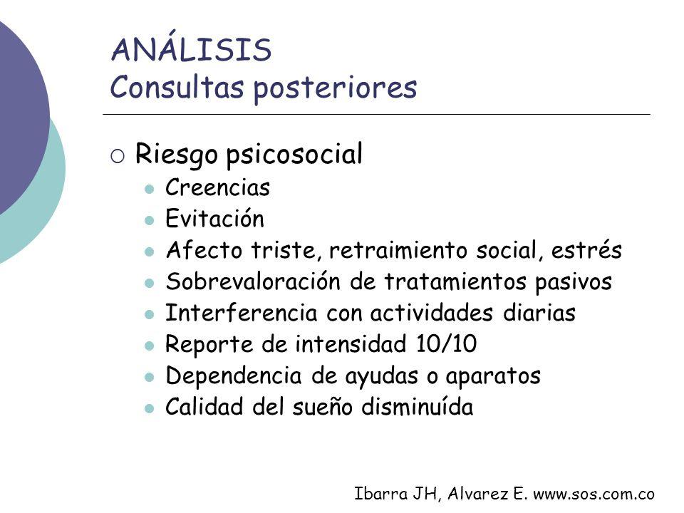 ANÁLISIS Consultas posteriores Riesgo psicosocial Creencias Evitación Afecto triste, retraimiento social, estrés Sobrevaloración de tratamientos pasiv