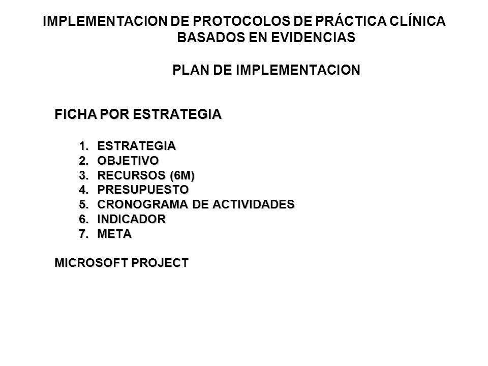 IMPLEMENTACION DE PROTOCOLOS DE PRÁCTICA CLÍNICA BASADOS EN EVIDENCIAS PLAN DE IMPLEMENTACION FICHA POR ESTRATEGIA 1.ESTRATEGIA 2.OBJETIVO 3.RECURSOS