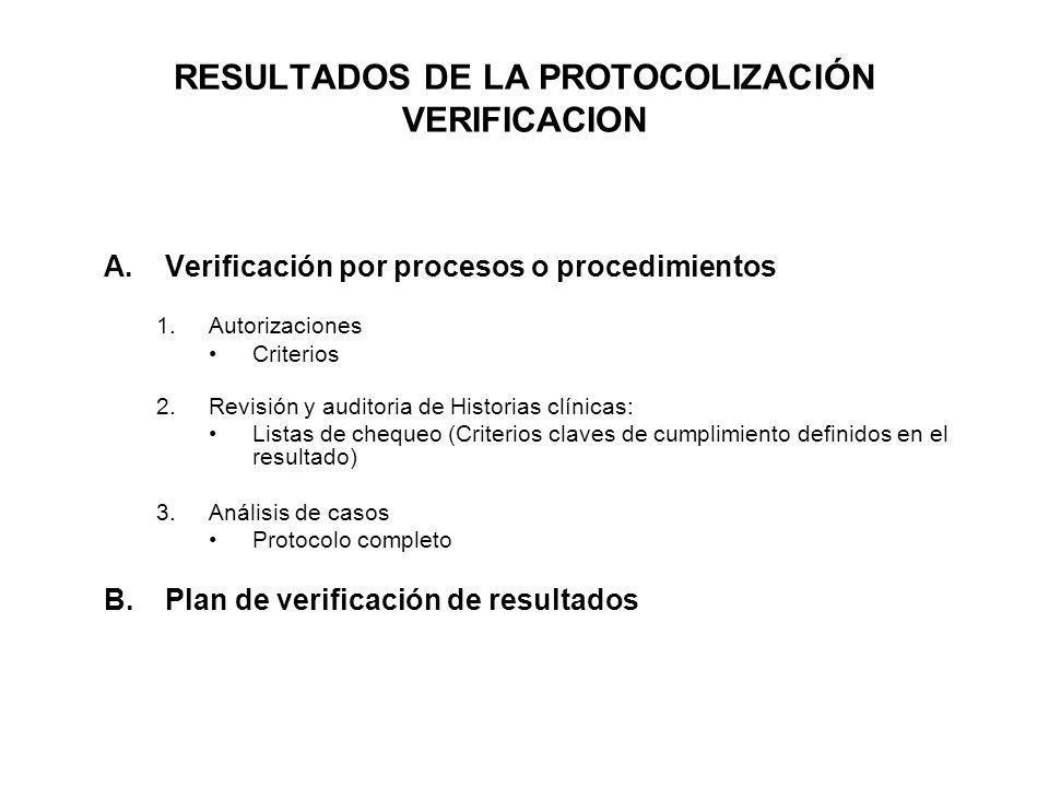 RESULTADOS DE LA PROTOCOLIZACIÓN VERIFICACION A.Verificación por procesos o procedimientos 1.Autorizaciones Criterios 2.Revisión y auditoria de Histor
