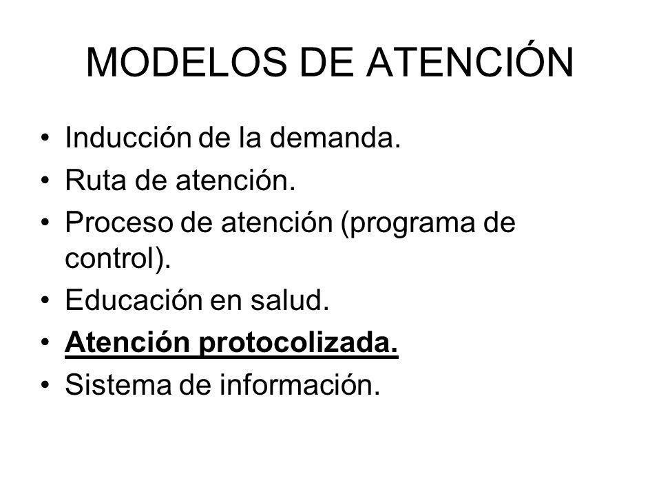 MODELOS DE ATENCIÓN Inducción de la demanda. Ruta de atención. Proceso de atención (programa de control). Educación en salud. Atención protocolizada.