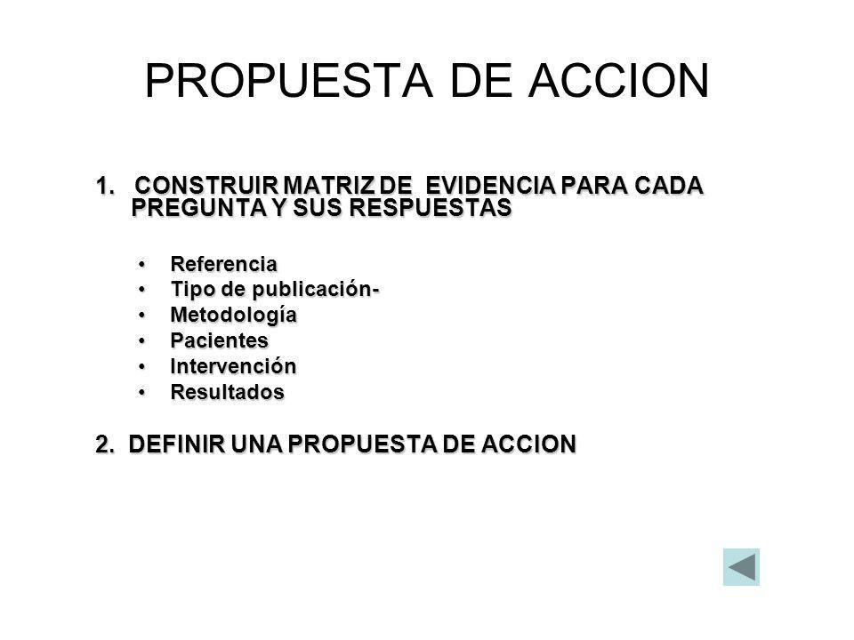 PROPUESTA DE ACCION 1. CONSTRUIR MATRIZ DE EVIDENCIA PARA CADA PREGUNTA Y SUS RESPUESTAS ReferenciaReferencia Tipo de publicación-Tipo de publicación-