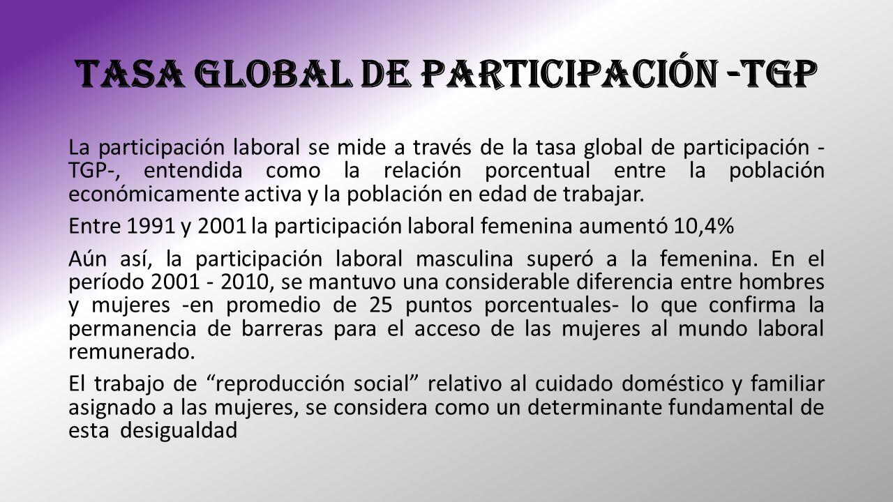 TASA GLOBAL DE PARTICIPACIÓN -TGP La participación laboral se mide a través de la tasa global de participación - TGP-, entendida como la relación porc