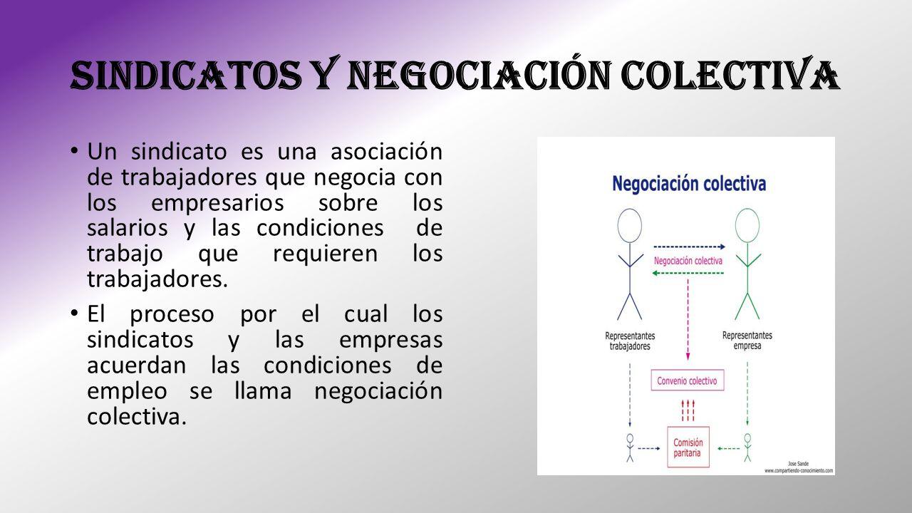 SINDICATOS Y NEGOCIACIÓN COLECTIVA Un sindicato es una asociación de trabajadores que negocia con los empresarios sobre los salarios y las condiciones