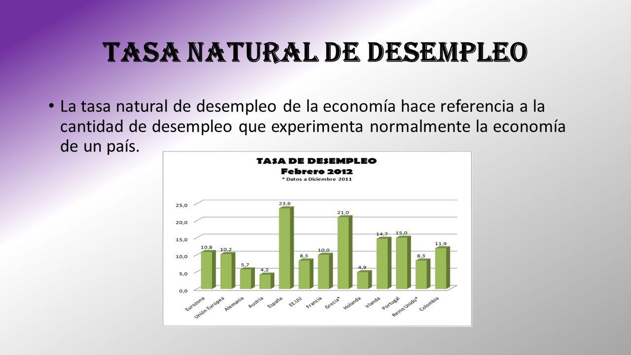 TASA NATURAL DE DESEMPLEO La tasa natural de desempleo de la economía hace referencia a la cantidad de desempleo que experimenta normalmente la econom