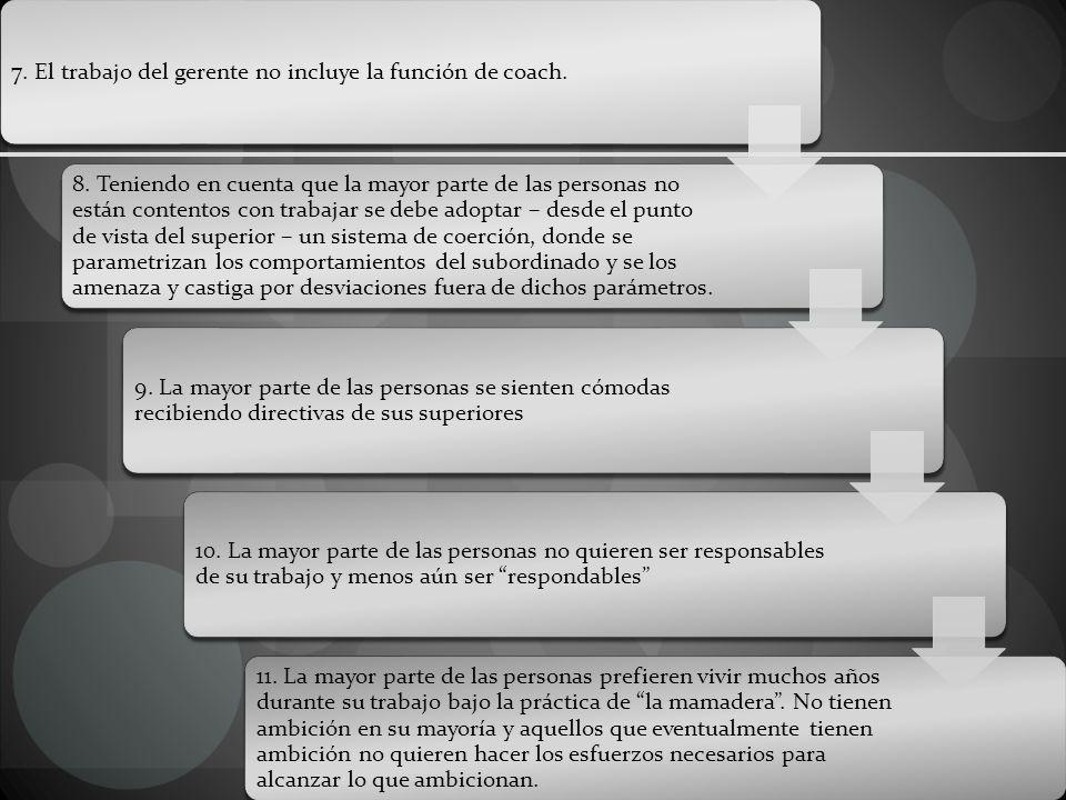 7. El trabajo del gerente no incluye la función de coach.