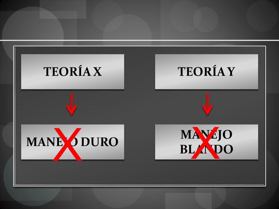 MANEJO BLANDO MANEJO DURO X X TEORÍA Y TEORÍA X
