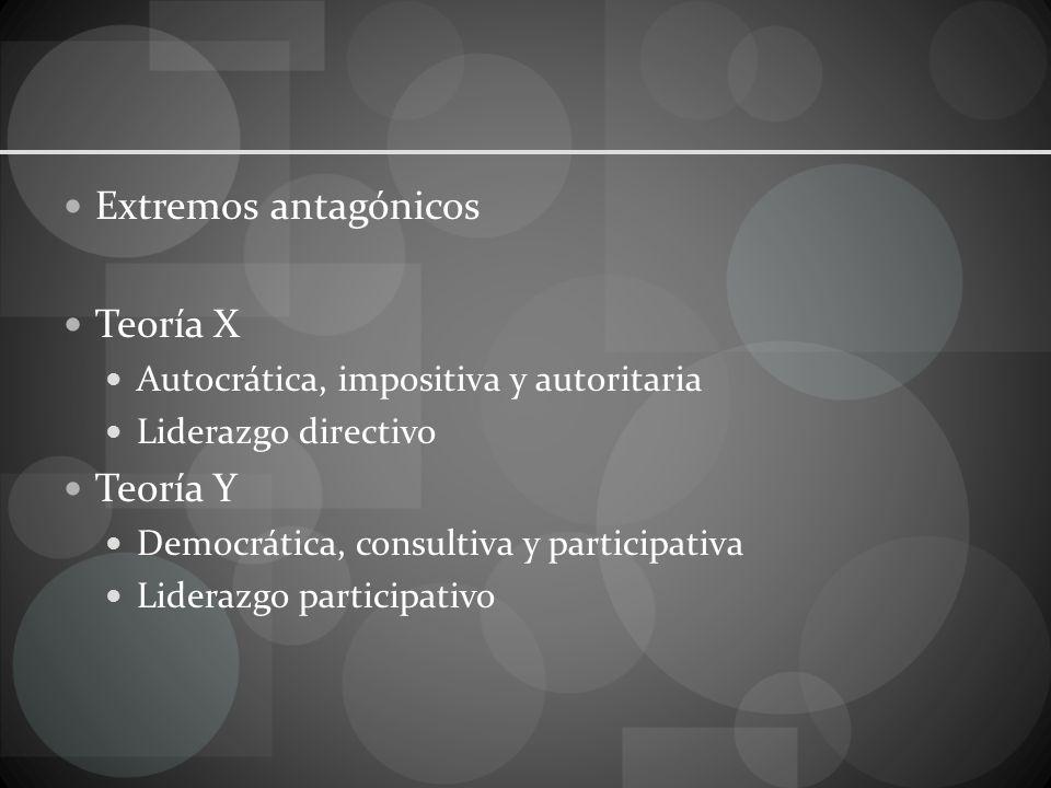 Extremos antagónicos Teoría X Autocrática, impositiva y autoritaria Liderazgo directivo Teoría Y Democrática, consultiva y participativa Liderazgo participativo