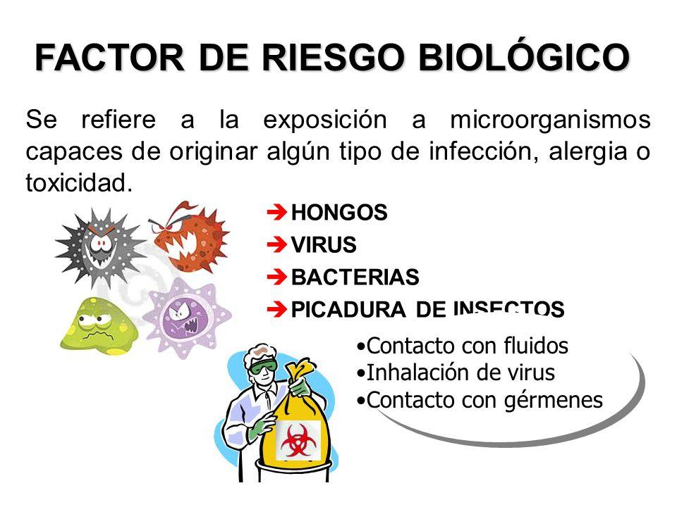 Se refiere a la exposición a microorganismos capaces de originar algún tipo de infección, alergia o toxicidad. HONGOS VIRUS BACTERIAS PICADURA DE INSE