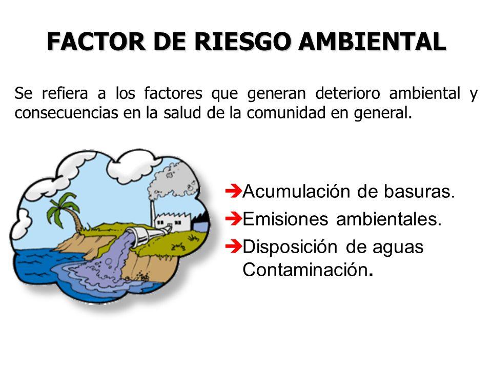 Se refiera a los factores que generan deterioro ambiental y consecuencias en la salud de la comunidad en general. Acumulación de basuras. Emisiones am