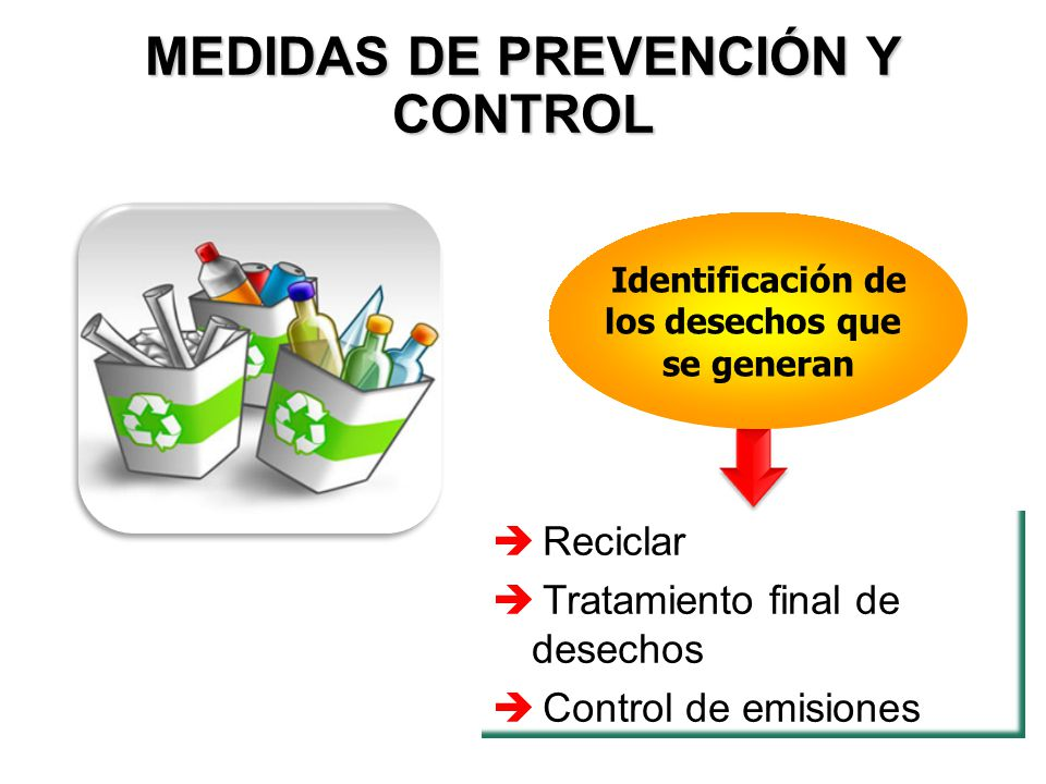 Reciclar Tratamiento final de desechos Control de emisiones MEDIDAS DE PREVENCIÓN Y CONTROL Identificación de los desechos que se generan