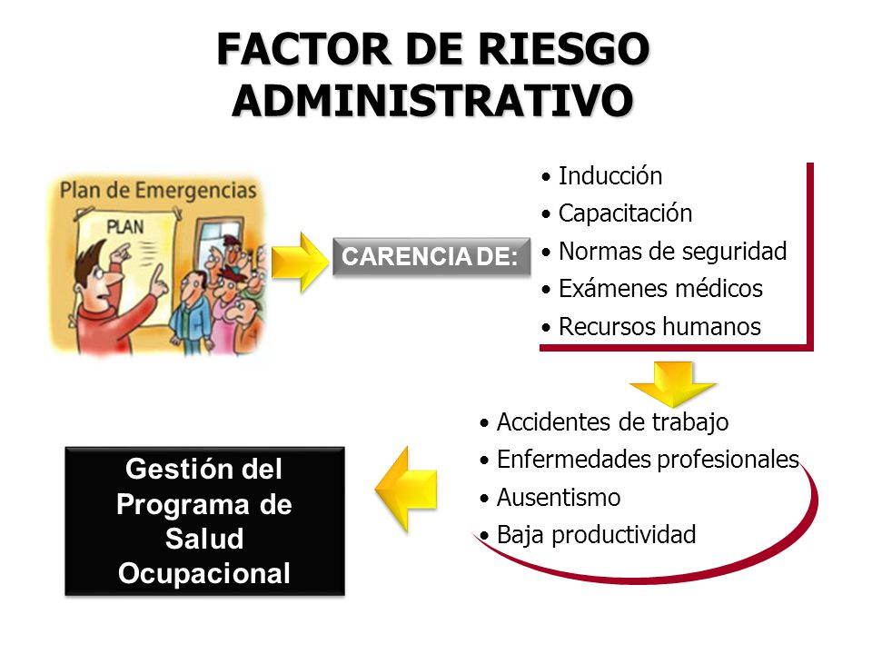 CARENCIA DE: Inducción Capacitación Normas de seguridad Exámenes médicos Recursos humanos Inducción Capacitación Normas de seguridad Exámenes médicos