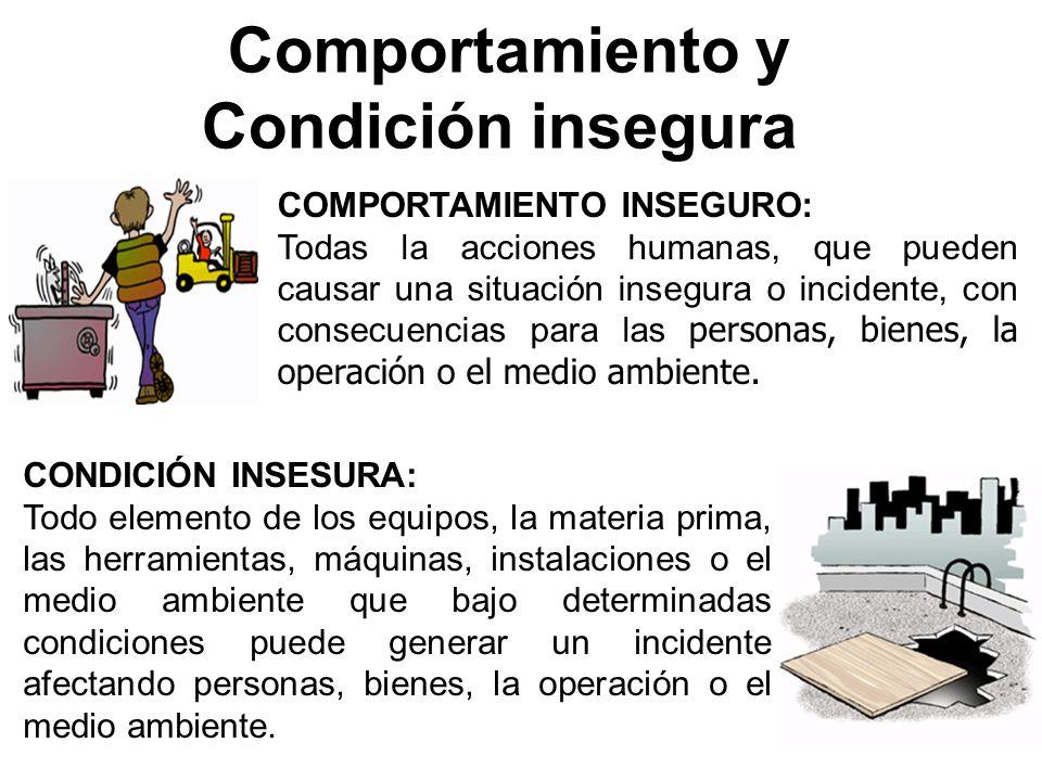 COMPORTAMIENTO INSEGURO: Todas la acciones humanas, que pueden causar una situación insegura o incidente, con consecuencias para las personas, bienes,