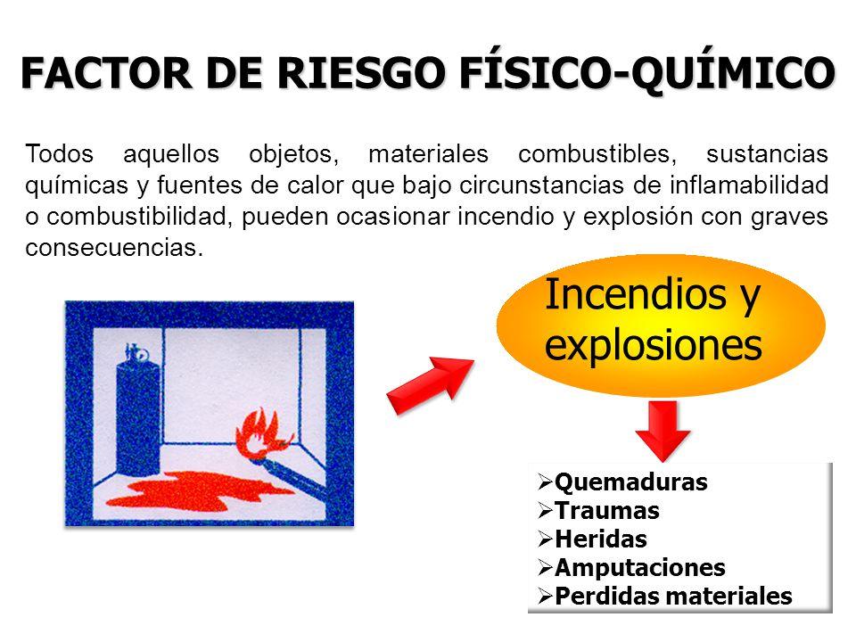 Incendios y explosiones Quemaduras Traumas Heridas Amputaciones Perdidas materiales Todos aquellos objetos, materiales combustibles, sustancias químic