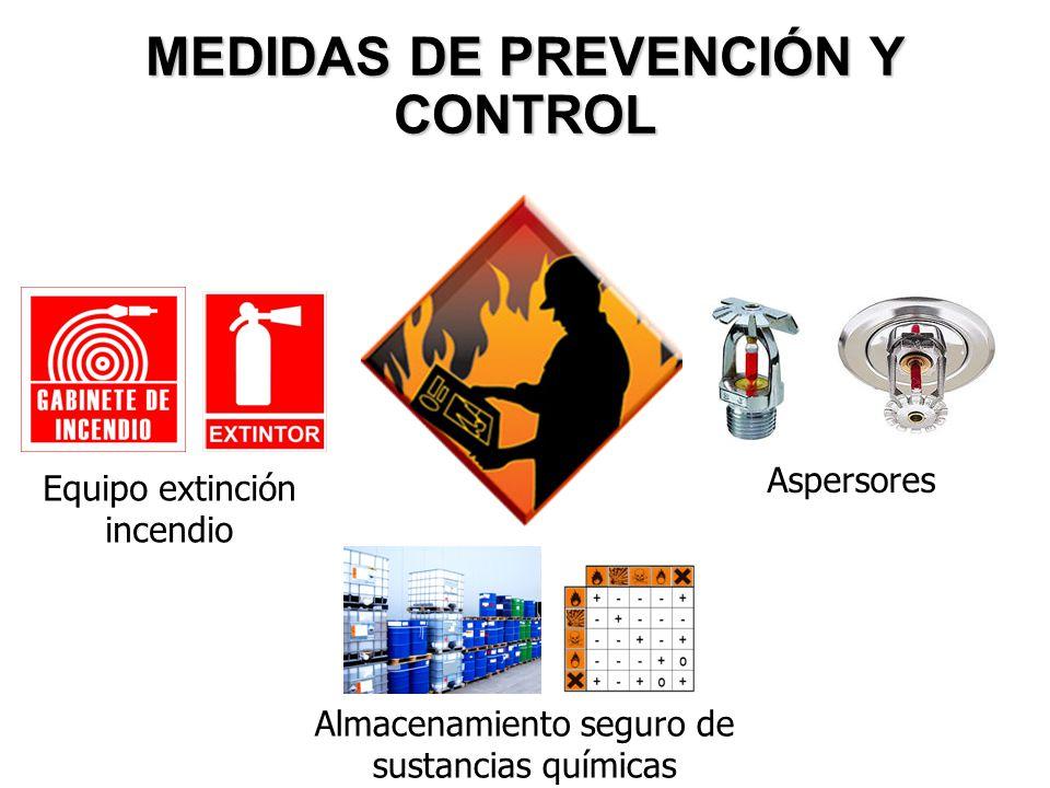 MEDIDAS DE PREVENCIÓN Y CONTROL Almacenamiento seguro de sustancias químicas Aspersores Equipo extinción incendio