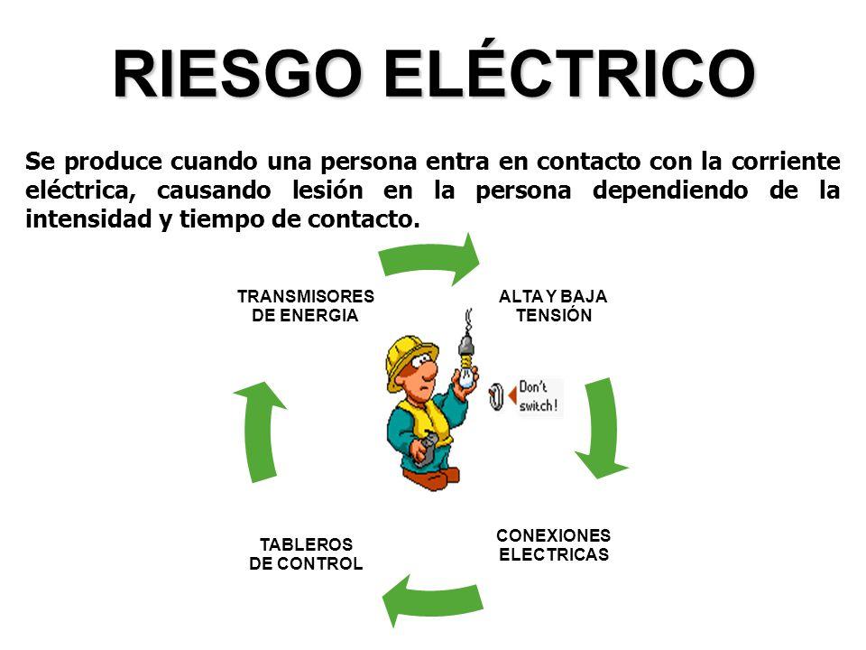 Se produce cuando una persona entra en contacto con la corriente eléctrica, causando lesión en la persona dependiendo de la intensidad y tiempo de con