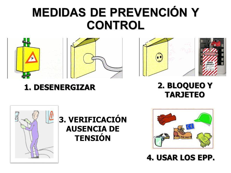 1. DESENERGIZAR 2. BLOQUEO Y TARJETEO 3. VERIFICACIÓN AUSENCIA DE TENSIÓN 4. USAR LOS EPP. MEDIDAS DE PREVENCIÓN Y CONTROL