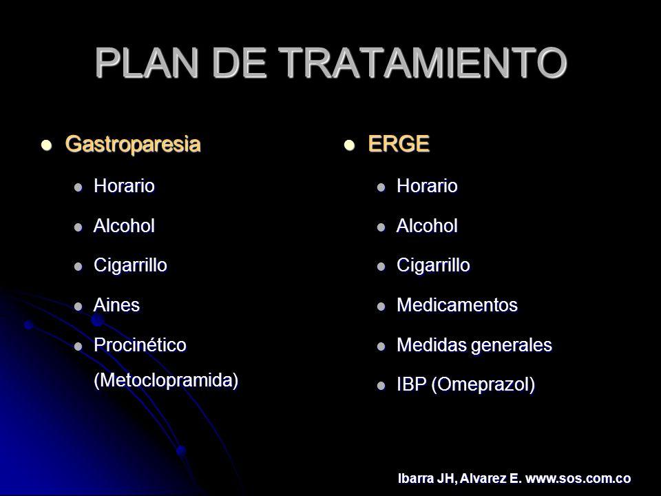 PLAN DE TRATAMIENTO Gastroparesia Gastroparesia Horario Horario Alcohol Alcohol Cigarrillo Cigarrillo Aines Aines Procinético (Metoclopramida) Prociné