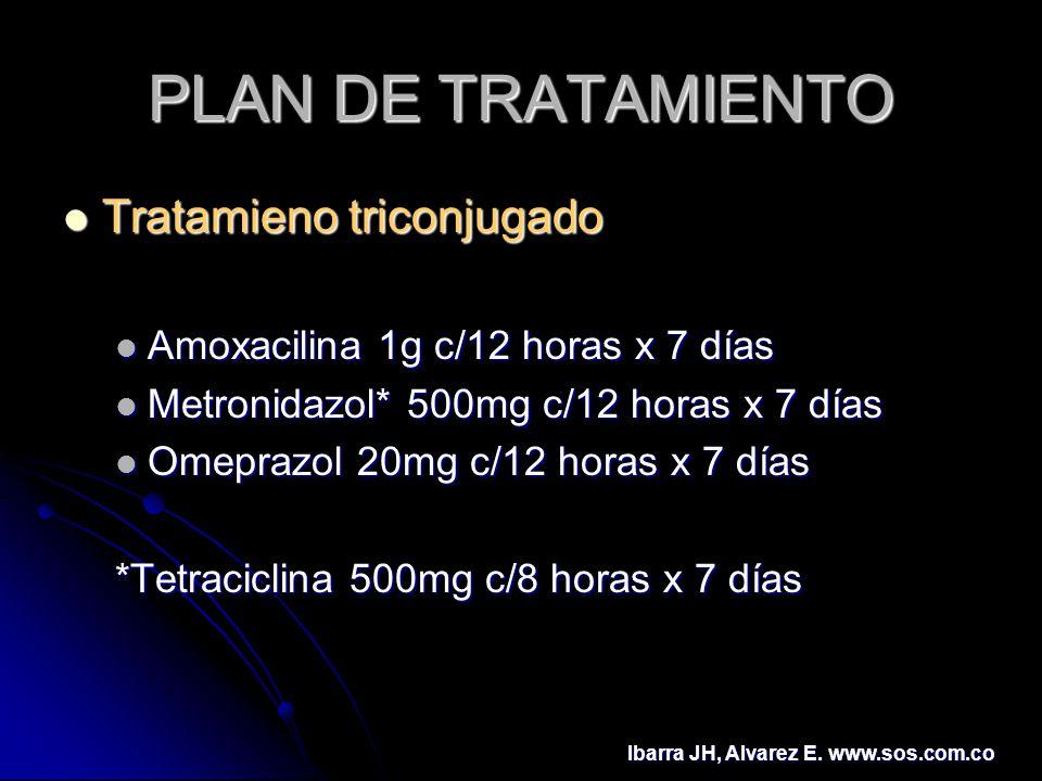 PLAN DE TRATAMIENTO Tratamieno triconjugado Tratamieno triconjugado Amoxacilina 1g c/12 horas x 7 días Amoxacilina 1g c/12 horas x 7 días Metronidazol