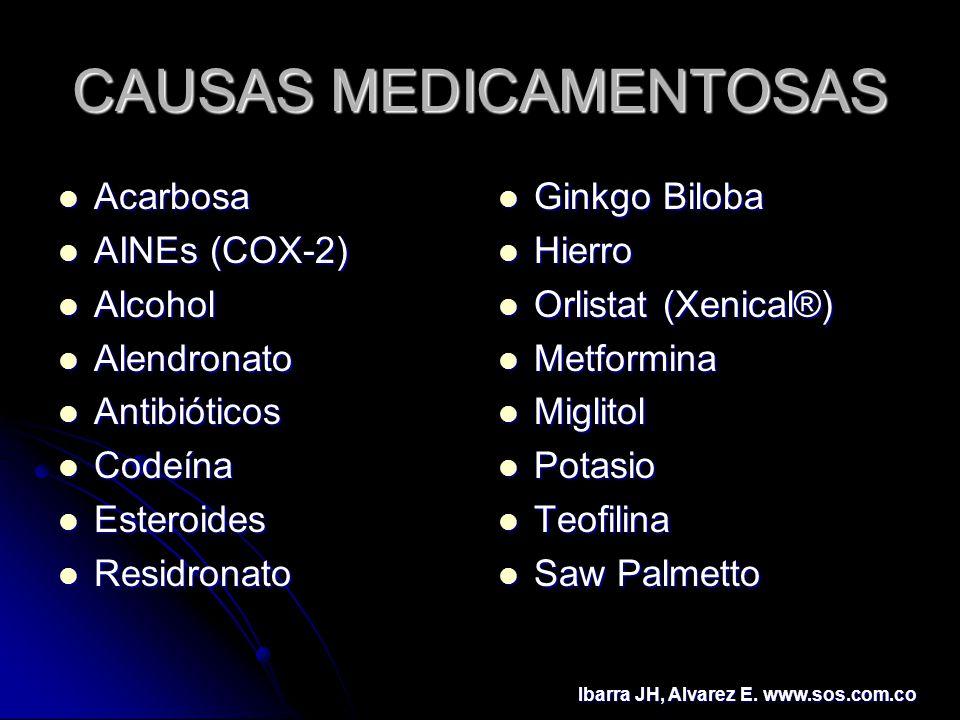 CAUSAS MEDICAMENTOSAS Acarbosa Acarbosa AINEs (COX-2) AINEs (COX-2) Alcohol Alcohol Alendronato Alendronato Antibióticos Antibióticos Codeína Codeína