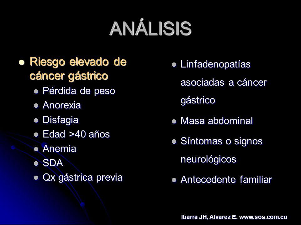 ANÁLISIS Riesgo elevado de cáncer gástrico Riesgo elevado de cáncer gástrico Pérdida de peso Pérdida de peso Anorexia Anorexia Disfagia Disfagia Edad