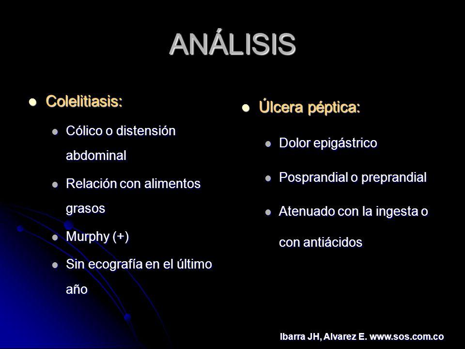 ANÁLISIS Colelitiasis: Colelitiasis: Cólico o distensión abdominal Cólico o distensión abdominal Relación con alimentos grasos Relación con alimentos