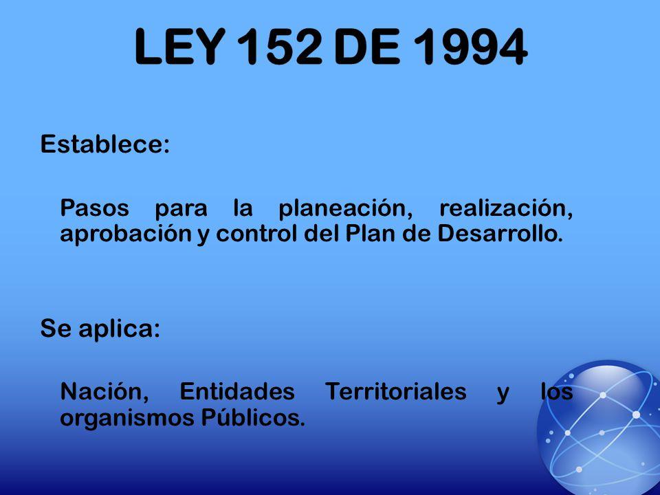 Establece: Pasos para la planeación, realización, aprobación y control del Plan de Desarrollo. Se aplica: Nación, Entidades Territoriales y los organi