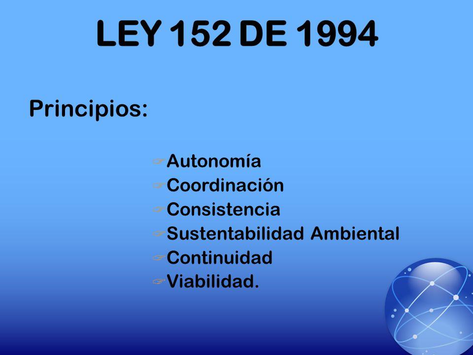 Principios: Autonomía Coordinación Consistencia Sustentabilidad Ambiental Continuidad Viabilidad.