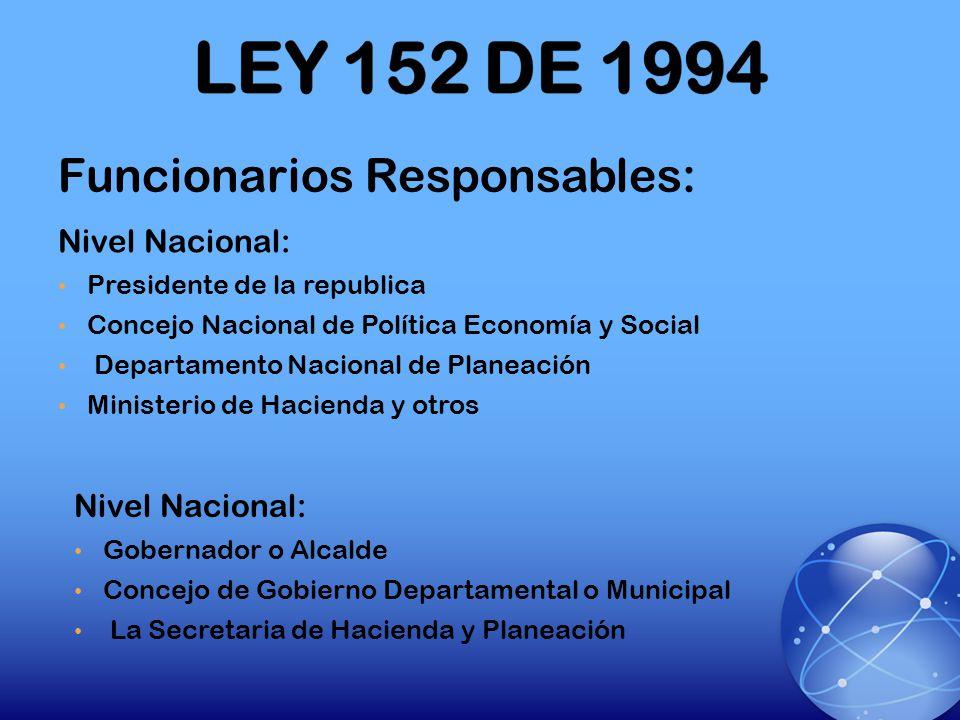 Funcionarios Responsables: Nivel Nacional: Presidente de la republica Concejo Nacional de Política Economía y Social Departamento Nacional de Planeaci
